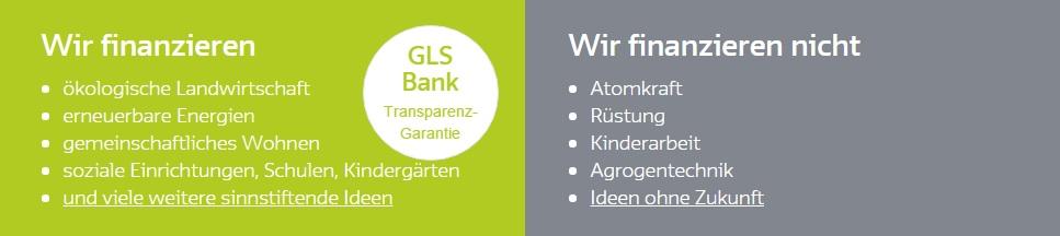Prinzipien der GLS Gemeinschaftsbank. Quelle: Screenshot der Homepage